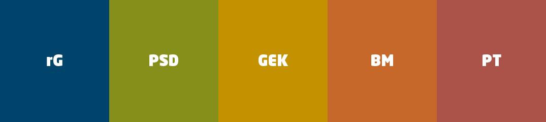 Undertakings of the Rudi Göbel Group